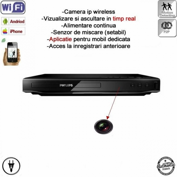 Minicamera Spion IP wireless +DVR ,P2P , wi-fi ascunsa in DVD Player